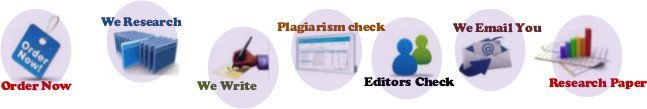 Buy Research Papers from Academic Online Research Expert