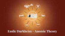 Write Essay on Anomie Theory