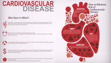 CARDIOVASCULAR DISEASES AND ASPIRIN