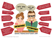 Research Paper on Extrovert