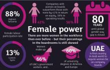 women research paper