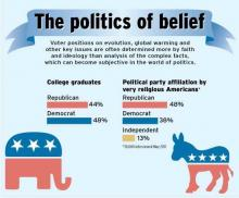 SAMPLE ESSAY ON POLITICAL BELIEFS, IDEOLOGY AND POLITICAL SOCIALIZATION