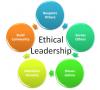 Ethical Leadership Esay