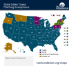 VAT in USA