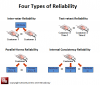 RELIABILITY CASE STUDY ESSAY